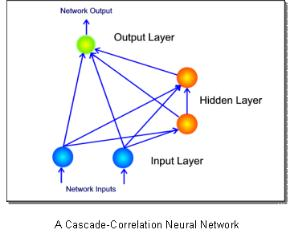 neural networks research papers
