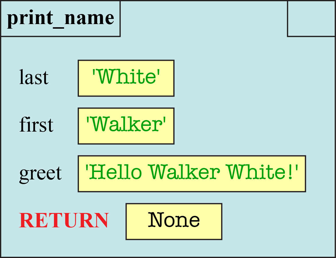 variable assignment  Python Assign Value if None Exists