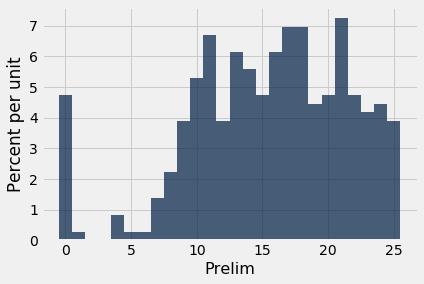 11 1 Percentiles · GitBook