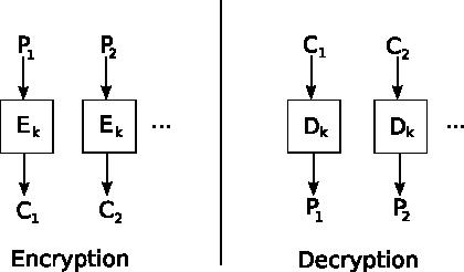 C11 FAQ  Bjarne Stroustrups Homepage