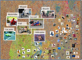 Large-Scale Image Collections