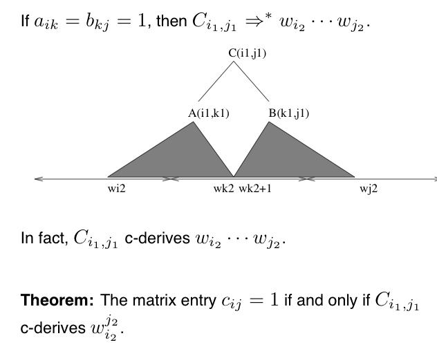 Fast context-free grammar parsing requires fast Boolean matrix