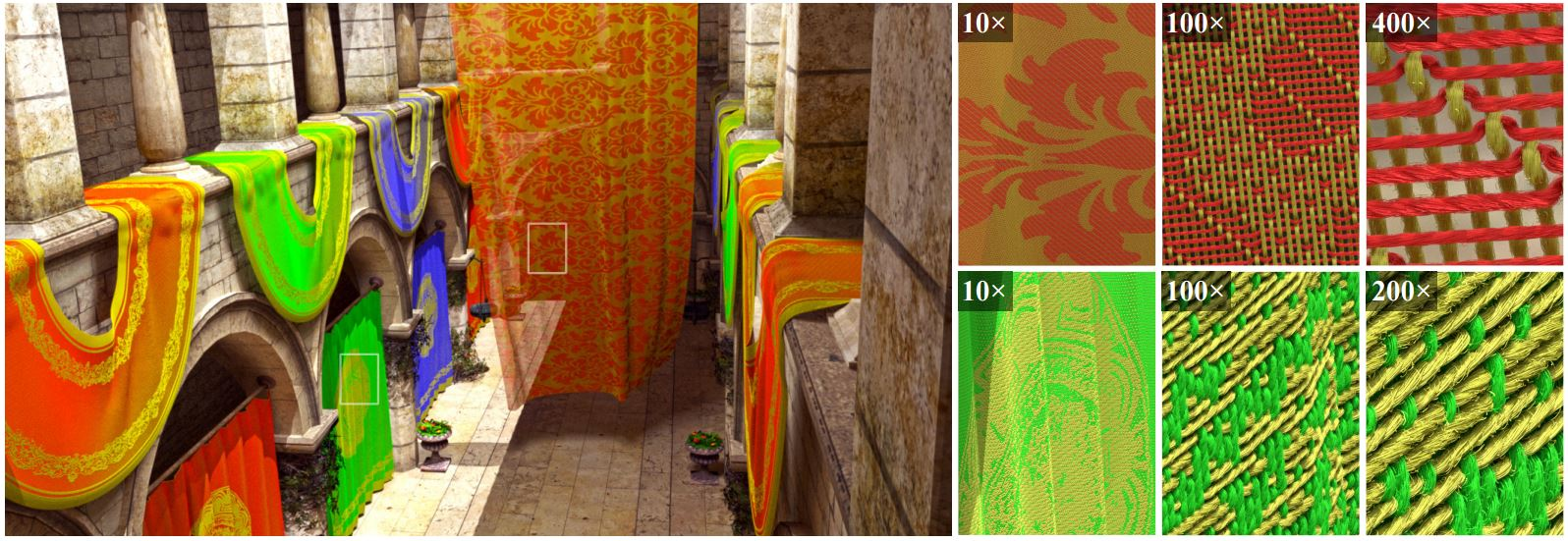 Modeling and Rendering Fabrics at Micron-Resolution