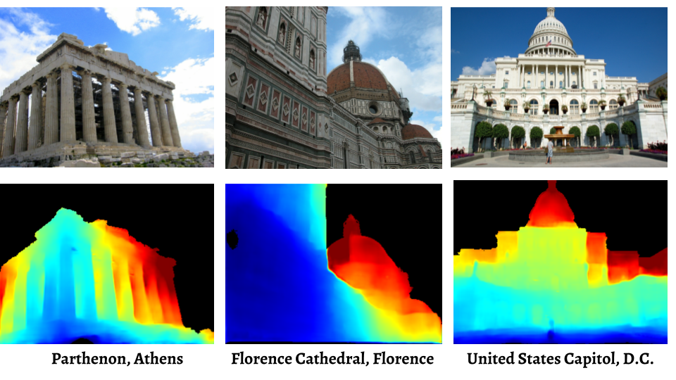 MegaDepth: Learning Single-View Depth Prediction from