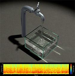 Harmonic Fluids