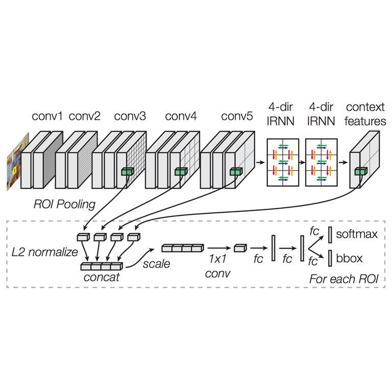 github pdf viewer c net