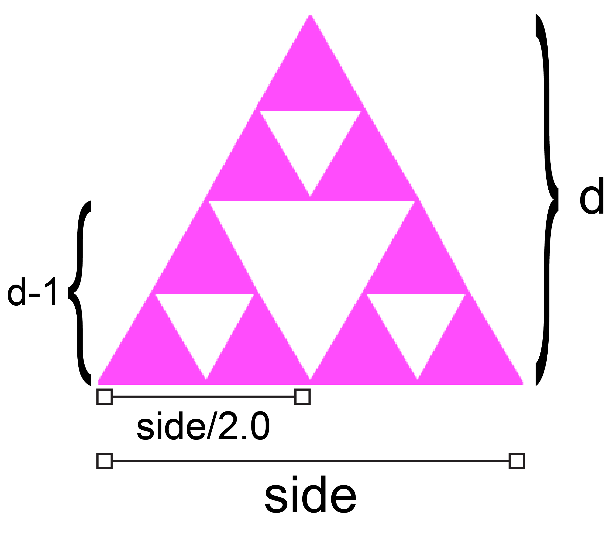 When You Draw This Shape, Do Not Try To