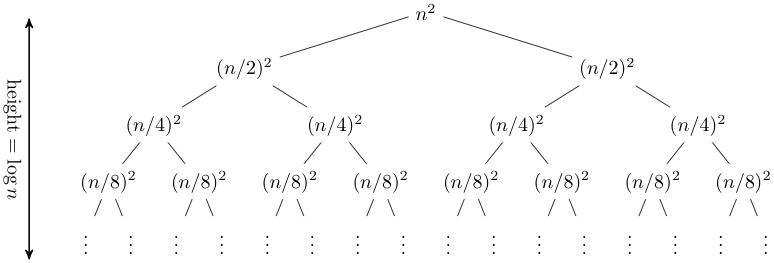 Lecture 20 recursion trees and the master method ccuart Image collections